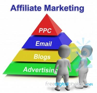internet marketing advertisement