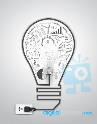 led bulb manufacturing business project report