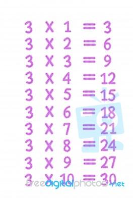 Multiplication Table By 3 – Work Calendar